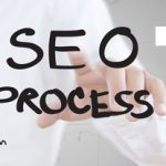 What is Short-Tail Keyword -- Online Marketing Outsourcing