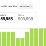 Sample of Google Authorship Analytics -- Internet Marketing Company