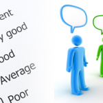 Why Online Customer Review Matter to Local SEO -- outsource online marketing