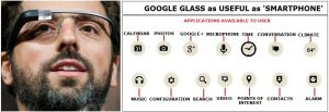 Google Glass -- outsource social media