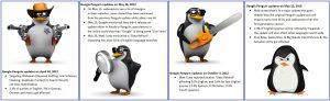 Google Penguin History -- SEO company Philippines