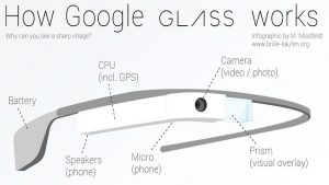 Google Glass Specs -- internet marketing Philippines