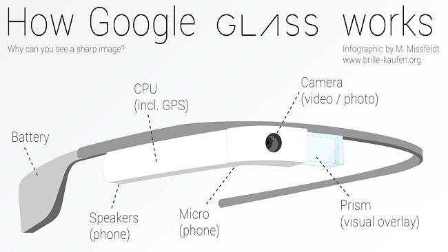 google glass specs revealed