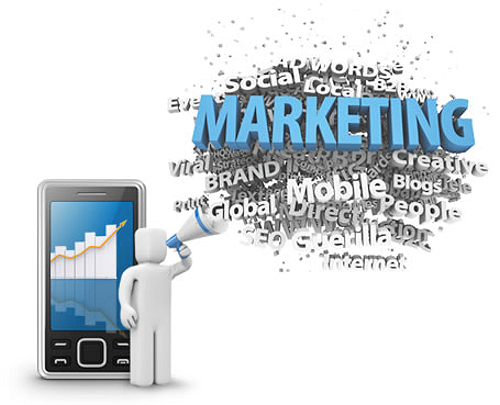 mobile-adwords